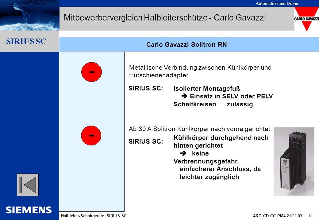 Automation and Drives Halbleiter-Schaltgeräte SIRIUS SCA&D CD CC PM4 21.01.03 11 Gliederungspunkt 10 Gliederungspunkt 1 Gliederungspunkt 2 Gliederungs