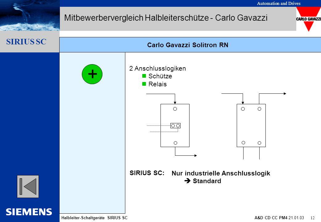 Automation and Drives Halbleiter-Schaltgeräte SIRIUS SCA&D CD CC PM4 21.01.03 12 Gliederungspunkt 10 Gliederungspunkt 1 Gliederungspunkt 2 Gliederungs