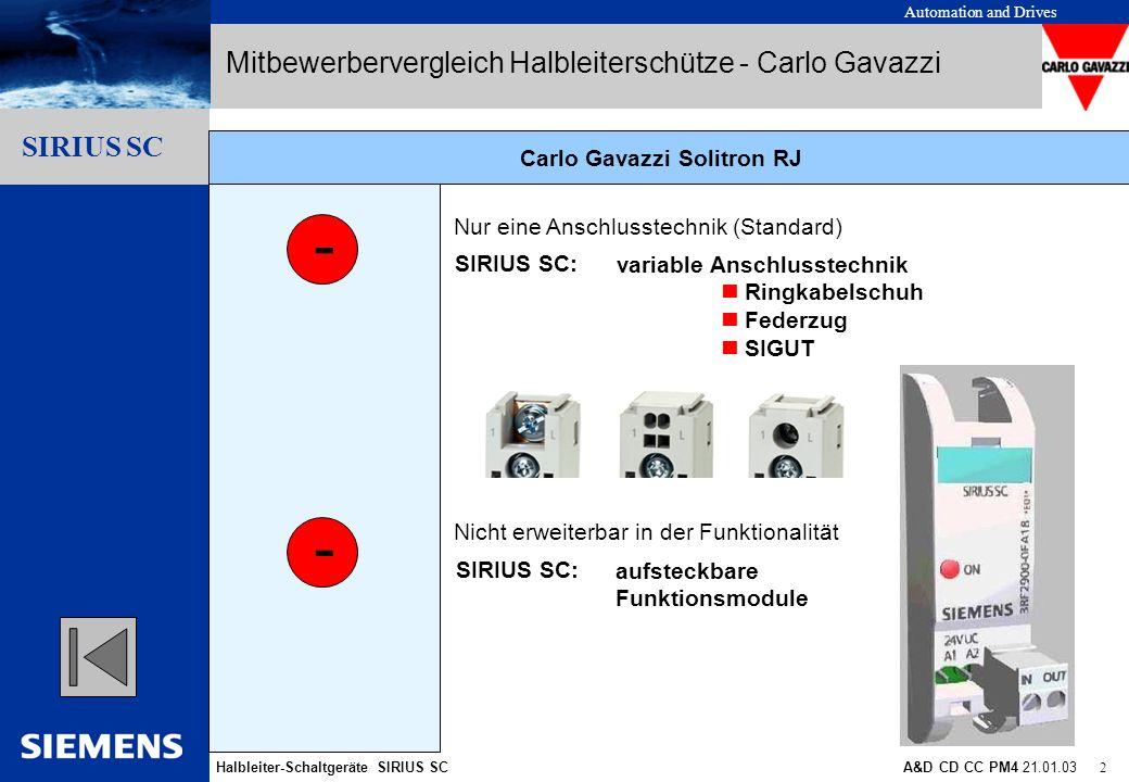 Automation and Drives Halbleiter-Schaltgeräte SIRIUS SCA&D CD CC PM4 21.01.03 13 Gliederungspunkt 10 Gliederungspunkt 1 Gliederungspunkt 2 Gliederungspunkt 3 Gliederungspunkt 4 Gliederungspunkt 5 Gliederungspunkt 6 Gliederungspunkt 7 Gliederungspunkt 8 Gliederungspunkt 9 SIRIUS SC SIEMENS 3RF2 10 A 20 A 30 A 40 A50 A 100 22,5 100 4522,5 100 11,2 A 20 A 30 A 100 67 40 A 99,8 22,5 10 A Carlo Gavazzi Solitron Mini 99,8 22,5 20 A 124 45 25 A 124 89 50 A 60 A 124 89 60 A 67 100 50 A RN 30 A RN 63 A Detailvergleich: Baugröße (B x H) Bem.-strom I AC51 bei 40 °C Mitbewerbervergleich Halbleiterschütze - Carlo Gavazzi