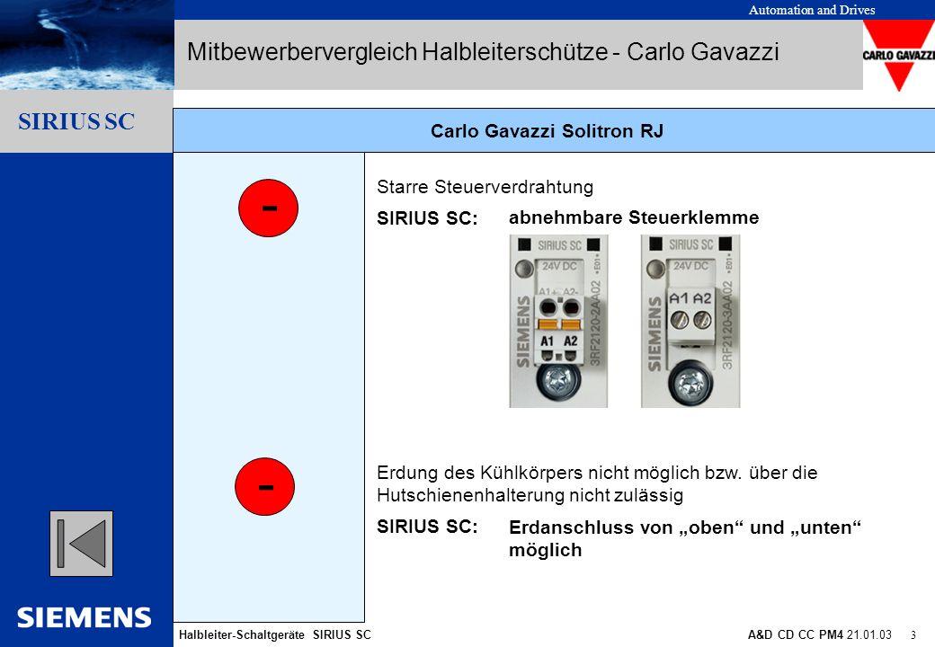 Automation and Drives Halbleiter-Schaltgeräte SIRIUS SCA&D CD CC PM4 21.01.03 4 Gliederungspunkt 10 Gliederungspunkt 1 Gliederungspunkt 2 Gliederungspunkt 3 Gliederungspunkt 4 Gliederungspunkt 5 Gliederungspunkt 6 Gliederungspunkt 7 Gliederungspunkt 8 Gliederungspunkt 9 SIRIUS SC isolierter Montagefuß Einsatz in SELV oder PELV Schaltkreisen zulässig Geringere Baubreite bei: 40 A(45 mm) 63 A(45 mm) - + keine Lüfter notwendig, wartungsarm, höhere Lebensdauer, geringere Steuerleistung Metallische Verbindung zwischen Kühlkörper und Hutschienenadapter - SIRIUS SC: Carlo Gavazzi Solitron RJ Mitbewerbervergleich Halbleiterschütze - Carlo Gavazzi SIRIUS SC: Bei 75 und 90 A: angebauter Lüfter 40 A(67 mm) 70 A(135 mm) SIRIUS SC: