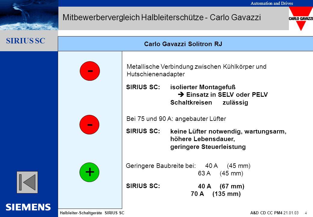 Automation and Drives Halbleiter-Schaltgeräte SIRIUS SCA&D CD CC PM4 21.01.03 5 Gliederungspunkt 10 Gliederungspunkt 1 Gliederungspunkt 2 Gliederungspunkt 3 Gliederungspunkt 4 Gliederungspunkt 5 Gliederungspunkt 6 Gliederungspunkt 7 Gliederungspunkt 8 Gliederungspunkt 9 SIRIUS SC Detailvergleich: Baugröße (B x H) SIEMENS 3RF2 Carlo Gavazzi Solitron RJ 10 A 20 A 30 A 40 A50 A 103 22,5 103 22,5 103 45 103 45 100 22,5 100 45 100 6722,5 100 11,2 A 20 A 30 A 40 A 18 A 25,3 A 37,9 A 42 A Bem.-strom I AC51 bei 40 °C Solitron RJ 20 A Solitron RJ 30 A Solitron RJ 45 A Solitron RJ 50 A Mitbewerbervergleich Halbleiterschütze - Carlo Gavazzi