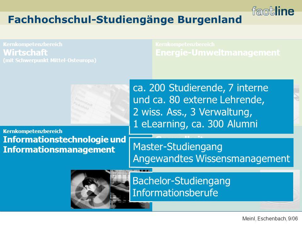 Meinl, Eschenbach, 9/06 Forschung & Entwicklung Public Knowledge Management Community Management eLearning Wissen & Produktivität