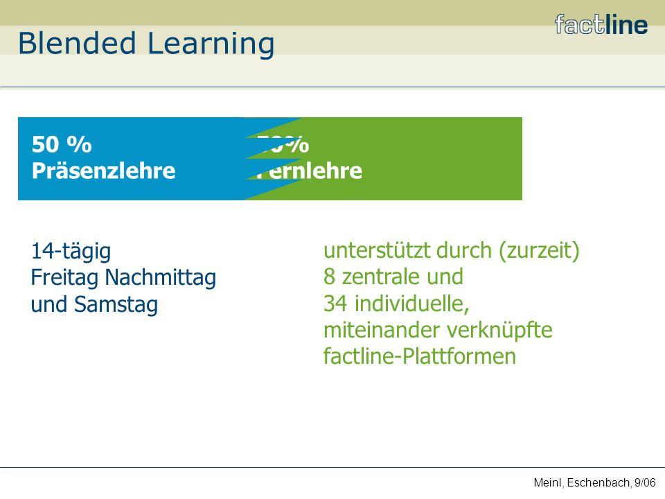 Meinl, Eschenbach, 9/06 Blended Learning 50 % Präsenzlehre 50% Fernlehre 14-tägig Freitag Nachmittag und Samstag unterstützt durch (zurzeit) 8 zentrale und 34 individuelle, miteinander verknüpfte factline-Plattformen