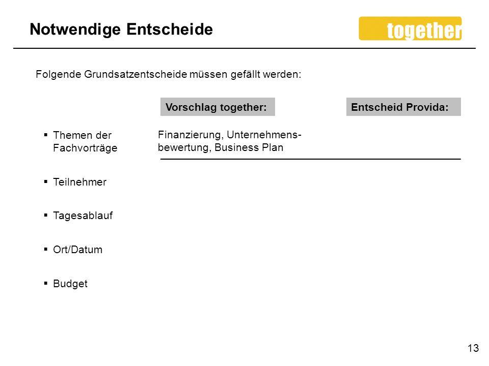 Notwendige Entscheide 13 Themen der Fachvorträge Teilnehmer Tagesablauf Ort/Datum Budget Folgende Grundsatzentscheide müssen gefällt werden: Vorschlag