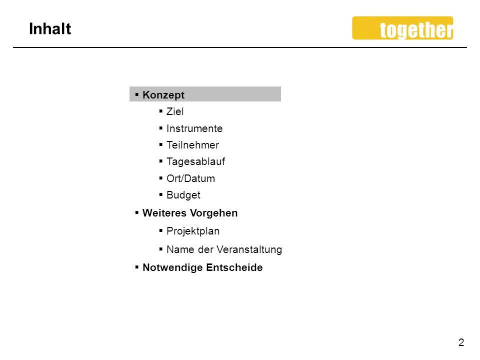 Inhalt 2 Konzept Ziel Instrumente Teilnehmer Tagesablauf Ort/Datum Budget Weiteres Vorgehen Projektplan Name der Veranstaltung Notwendige Entscheide