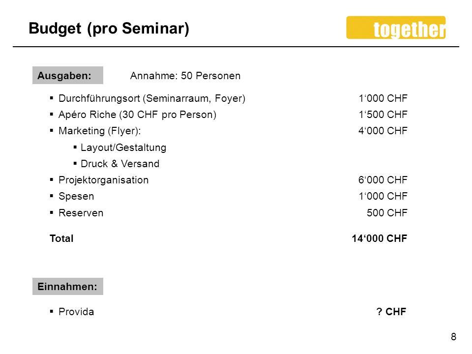 Budget (pro Seminar) 8 Ausgaben: Durchführungsort (Seminarraum, Foyer) Apéro Riche (30 CHF pro Person) Marketing (Flyer): Layout/Gestaltung Druck & Ve