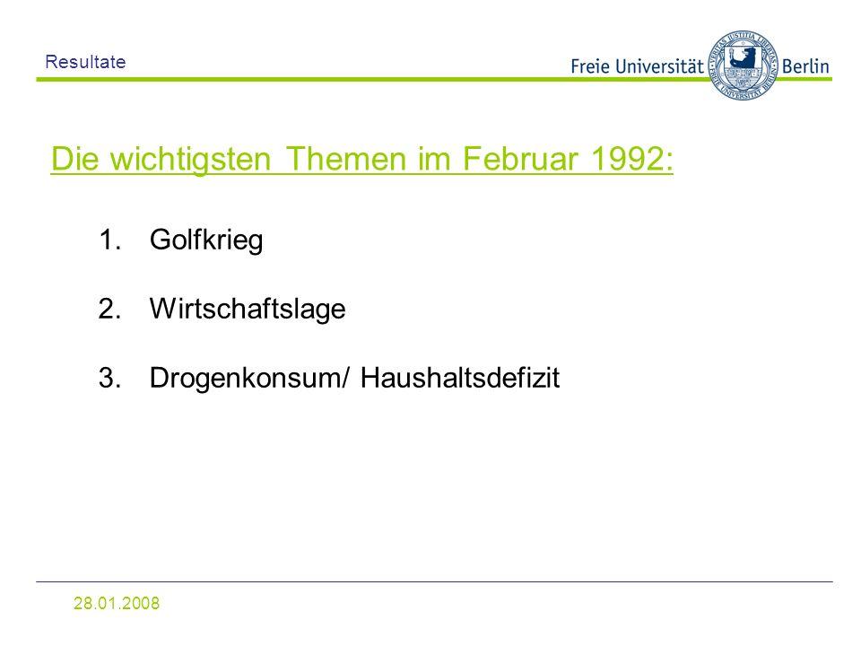 28.01.2008 Resultate Die wichtigsten Themen im Februar 1992: 1. Golfkrieg 2. Wirtschaftslage 3. Drogenkonsum/ Haushaltsdefizit