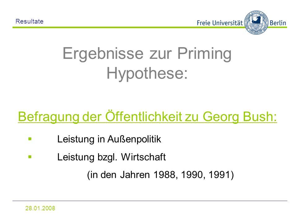 28.01.2008 Resultate Befragung der Öffentlichkeit zu Georg Bush: Ergebnisse zur Priming Hypothese: Leistung in Außenpolitik Leistung bzgl. Wirtschaft