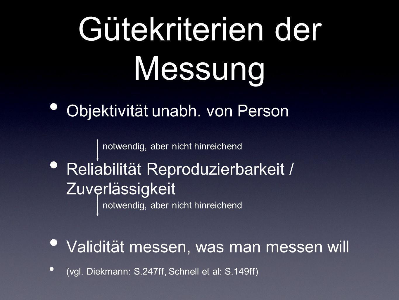 Gütekriterien der Messung Objektivität unabh. von Person Reliabilität Reproduzierbarkeit / Zuverlässigkeit Validität messen, was man messen will (vgl.