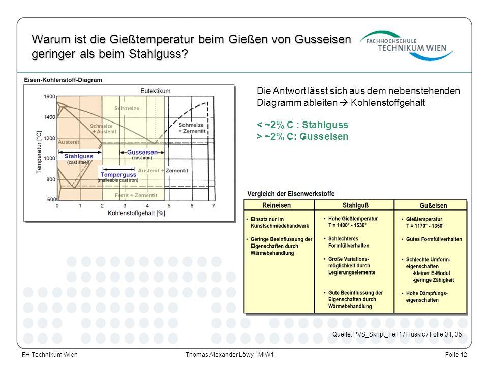 Thomas Alexander Löwy - MIW1 Warum ist die Gießtemperatur beim Gießen von Gusseisen geringer als beim Stahlguss? FH Technikum WienFolie 12 Die Antwort