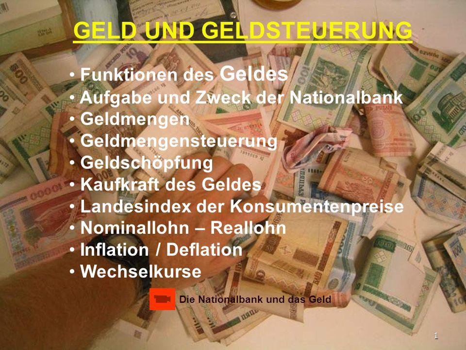 GELD UND GELDSTEUERUNG Funktionen des Geldes Aufgabe und Zweck der Nationalbank Geldmengen Geldmengensteuerung Geldschöpfung Kaufkraft des Geldes Land