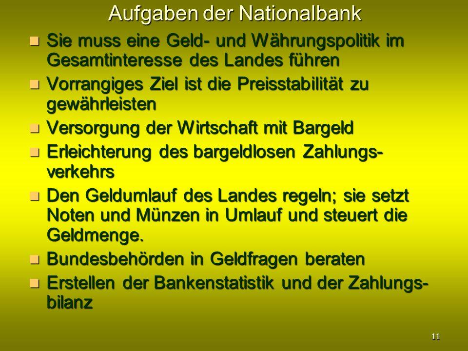 Aufgaben der Nationalbank Sie muss eine Geld- und Währungspolitik im Gesamtinteresse des Landes führen Sie muss eine Geld- und Währungspolitik im Gesa