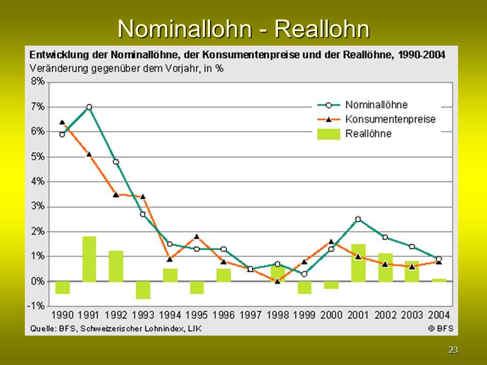 Nominallohn - Reallohn 23