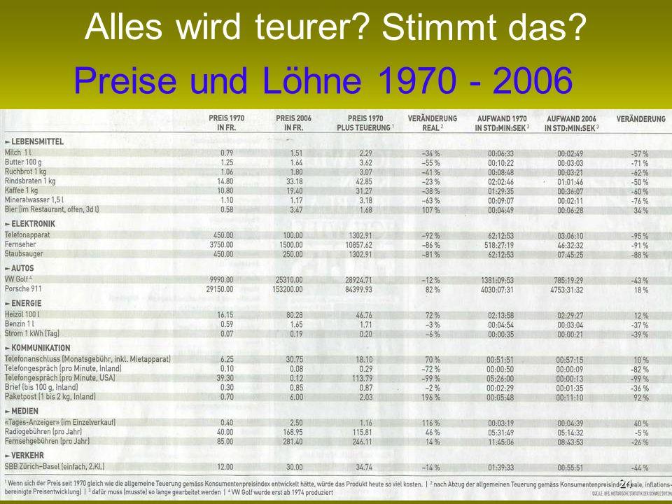 Alles wird teurer? Stimmt das? Preise und Löhne 1970 - 2006 24