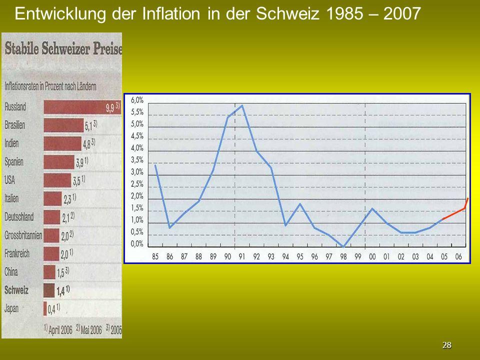 28 Entwicklung der Inflation in der Schweiz 1985 – 2007
