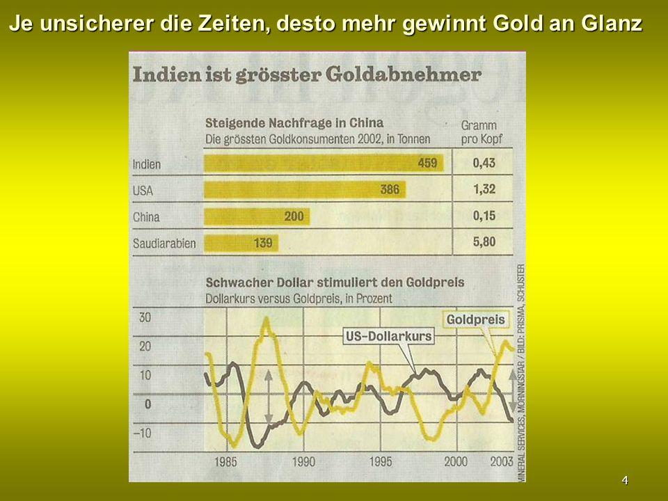 Je unsicherer die Zeiten, desto mehr gewinnt Gold an Glanz 4