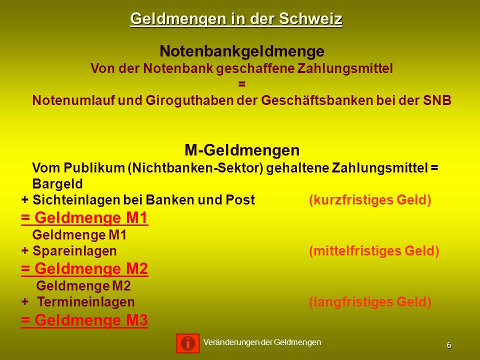 Notenbankgeldmenge Von der Notenbank geschaffene Zahlungsmittel = Notenumlauf und Giroguthaben der Geschäftsbanken bei der SNB M-Geldmengen Vom Publik
