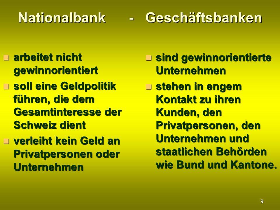 Nationalbank - Geschäftsbanken arbeitet nicht gewinnorientiert arbeitet nicht gewinnorientiert soll eine Geldpolitik führen, die dem Gesamtinteresse d