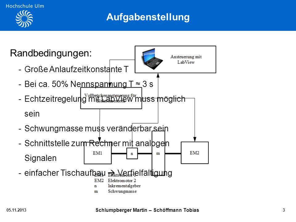 Aufgabenstellung 05.11.2013 Schlumpberger Martin – Schöffmann Tobias 3 Randbedingungen: -Große Anlaufzeitkonstante T -Bei ca. 50% Nennspannung T 3 s -