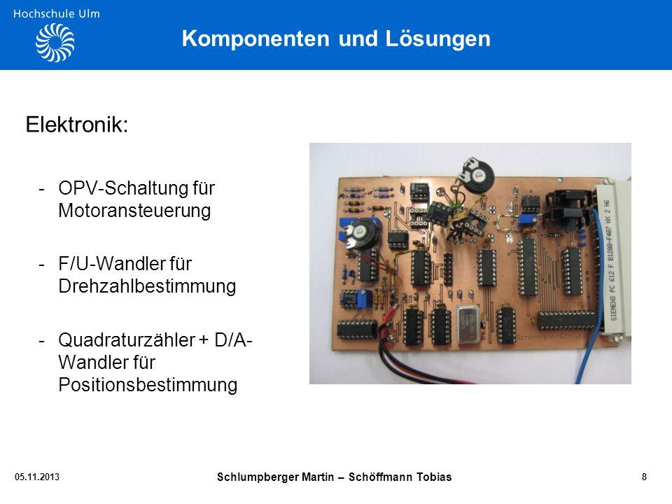 Komponenten und Lösungen Elektronik: -OPV-Schaltung für Motoransteuerung -F/U-Wandler für Drehzahlbestimmung -Quadraturzähler + D/A- Wandler für Posit