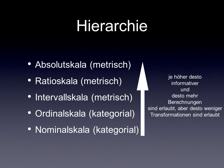 Hierarchie Absolutskala (metrisch) Ratioskala (metrisch) Intervallskala (metrisch) Ordinalskala (kategorial) Nominalskala (kategorial) je höher desto
