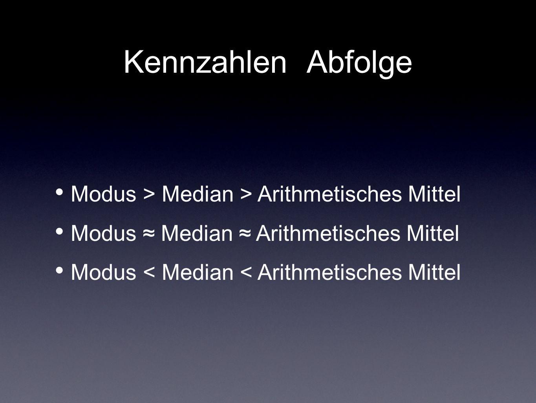 Kennzahlen Abfolge Modus > Median > Arithmetisches Mittel Modus Median Arithmetisches Mittel Modus < Median < Arithmetisches Mittel