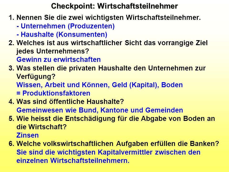 Checkpoint: Wirtschaftsteilnehmer 1. Nennen Sie die zwei wichtigsten Wirtschaftsteilnehmer. - Unternehmen (Produzenten) - Haushalte (Konsumenten) 2. W