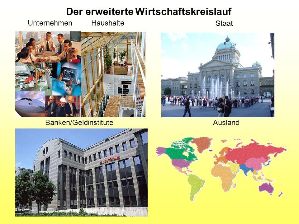 Staat Banken/GeldinstituteAusland UnternehmenHaushalte Der erweiterte Wirtschaftskreislauf