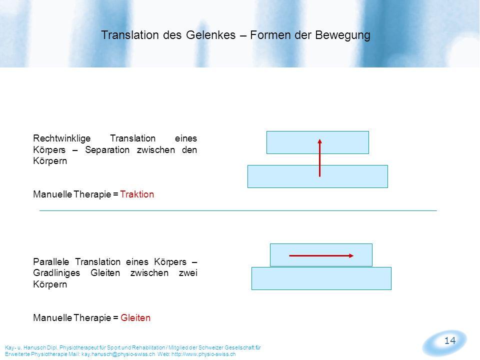 14 Rechtwinklige Translation eines Körpers – Separation zwischen den Körpern Manuelle Therapie = Traktion Parallele Translation eines Körpers – Gradli
