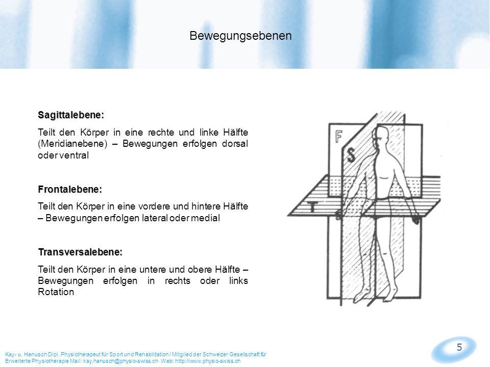 6 Frontalachse: Liegt in der Frontal- und Transversalebene – Bewegungen erfolgen dorsal und ventralSagittalachse: Liegt in der Sagittal- und Transversalebene – Bewegungen erfolgen lateral und medialLongitudinalachse: Liegt in der Sagittal- und Frontalebene – Bewegungen erfolgen in links und rechts Rotation Bewegungsachsen (anatomisch) Kay- u.