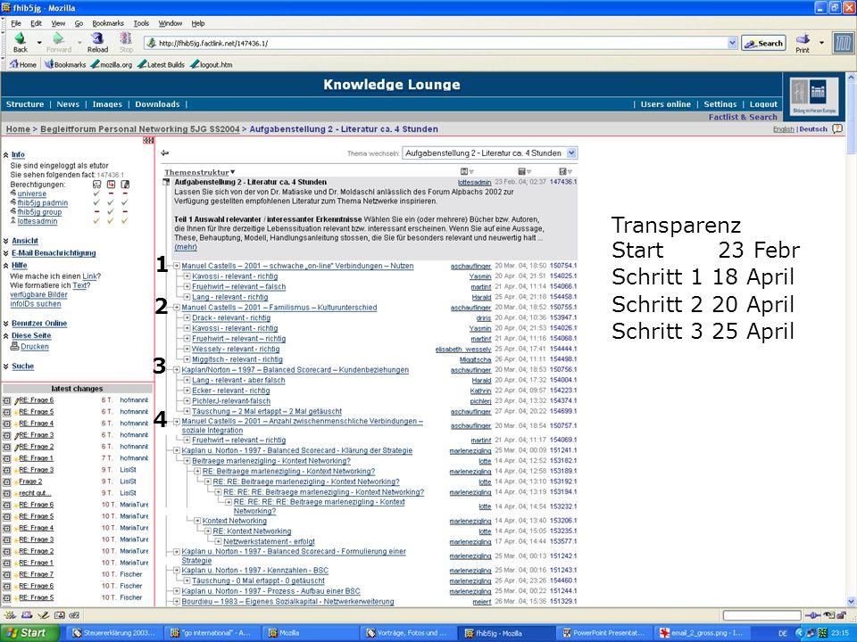** Transparenz Start 23 Febr Schritt 1 18 April Schritt 2 20 April Schritt 3 25 April 1 2 3 4