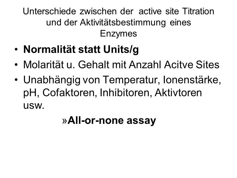 Unterschiede zwischen der active site Titration und der Aktivitätsbestimmung eines Enzymes Normalität statt Units/g Molarität u.