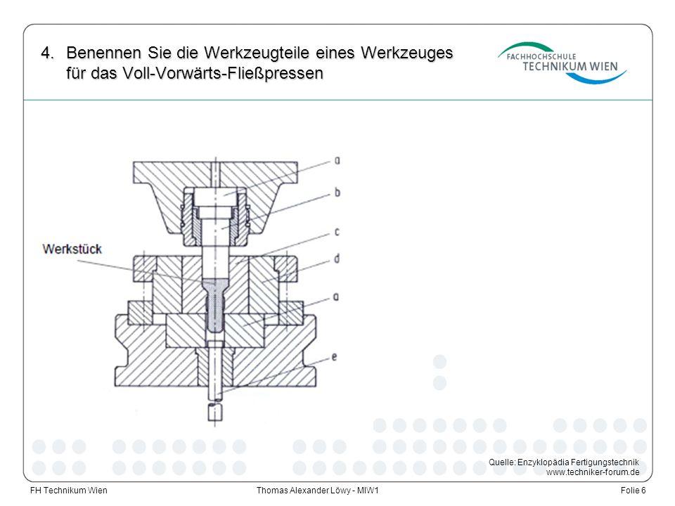 Thomas Alexander Löwy - MIW1 4.Benennen Sie die Werkzeugteile eines Werkzeuges für das Voll-Vorwärts-Fließpressen FH Technikum WienFolie 7 Quelle: Enzyklopädia Fertigungstechnik www.techniker-forum.de