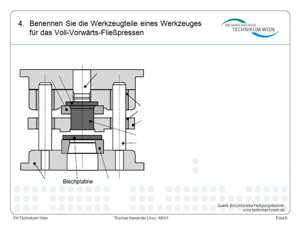 Thomas Alexander Löwy - MIW1 4.Benennen Sie die Werkzeugteile eines Werkzeuges für das Voll-Vorwärts-Fließpressen FH Technikum WienFolie 8 Quelle: Enz