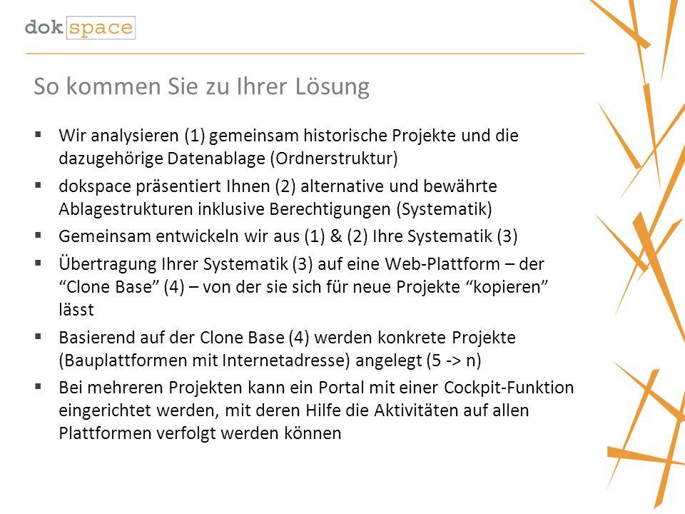 So kommen Sie zu Ihrer Lösung Wir analysieren (1) gemeinsam historische Projekte und die dazugehörige Datenablage (Ordnerstruktur) dokspace präsentiert Ihnen (2) alternative und bewährte Ablagestrukturen inklusive Berechtigungen (Systematik) Gemeinsam entwickeln wir aus (1) & (2) Ihre Systematik (3) Übertragung Ihrer Systematik (3) auf eine Web-Plattform – der Clone Base (4) – von der sie sich für neue Projekte kopieren lässt Basierend auf der Clone Base (4) werden konkrete Projekte (Bauplattformen mit Internetadresse) angelegt (5 -> n) Bei mehreren Projekten kann ein Portal mit einer Cockpit-Funktion eingerichtet werden, mit deren Hilfe die Aktivitäten auf allen Plattformen verfolgt werden können