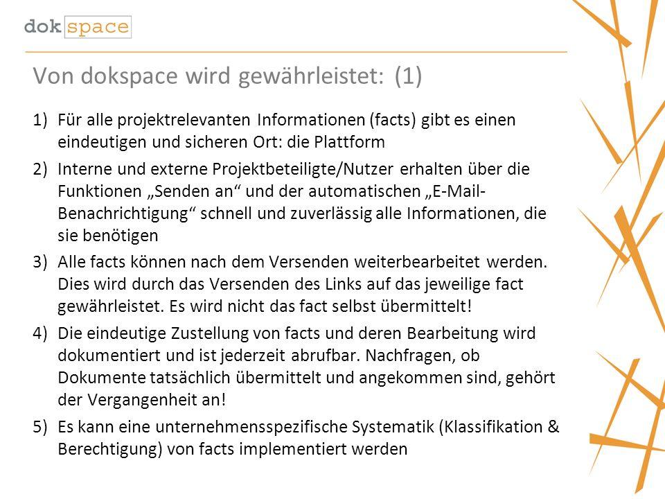 Von dokspace wird gewährleistet: (1) 1)Für alle projektrelevanten Informationen (facts) gibt es einen eindeutigen und sicheren Ort: die Plattform 2)Interne und externe Projektbeteiligte/Nutzer erhalten über die Funktionen Senden an und der automatischen E-Mail- Benachrichtigung schnell und zuverlässig alle Informationen, die sie benötigen 3)Alle facts können nach dem Versenden weiterbearbeitet werden.