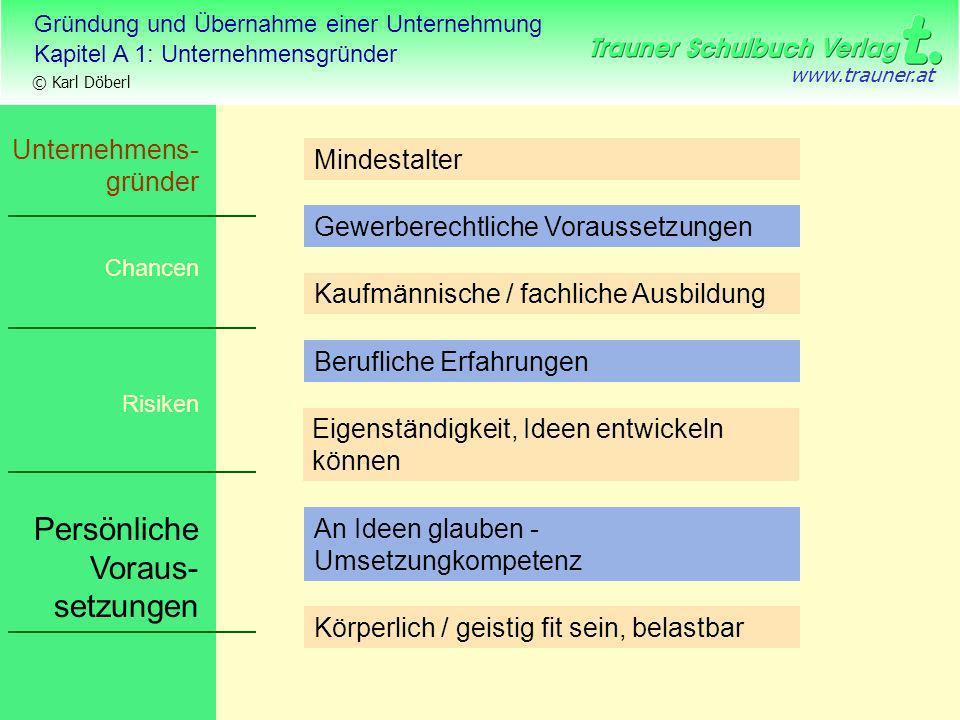 Gründung und Übernahme einer Unternehmung Kapitel A 1: Unternehmensgründer © Karl Döberl www.trauner.at Unternehmens- gründer Chancen Risiken Persönli