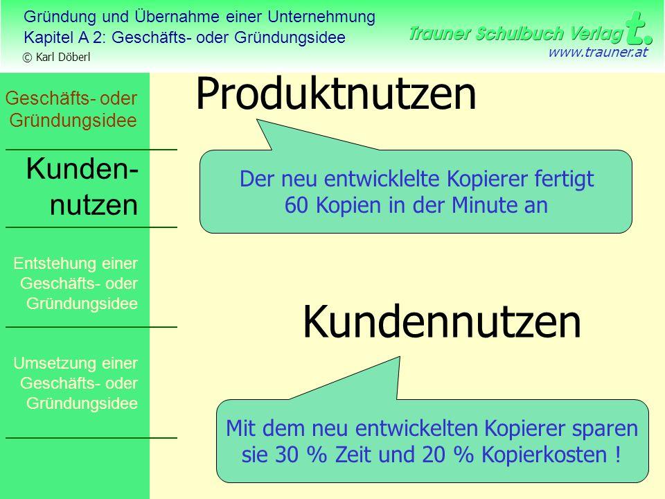 Gründung und Übernahme einer Unternehmung Kapitel A 2: Geschäfts- oder Gründungsidee © Karl Döberl www.trauner.at Kunden- nutzen Entstehung einer Gesc