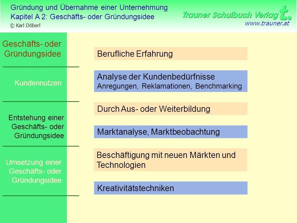 Gründung und Übernahme einer Unternehmung Kapitel A 2: Geschäfts- oder Gründungsidee © Karl Döberl www.trauner.at Kundennutzen Entstehung einer Geschä