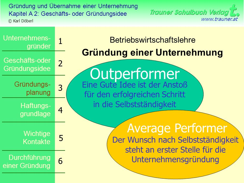 Gründung und Übernahme einer Unternehmung Kapitel A 2: Geschäfts- oder Gründungsidee © Karl Döberl www.trauner.at Betriebswirtschaftslehre Gründung ei