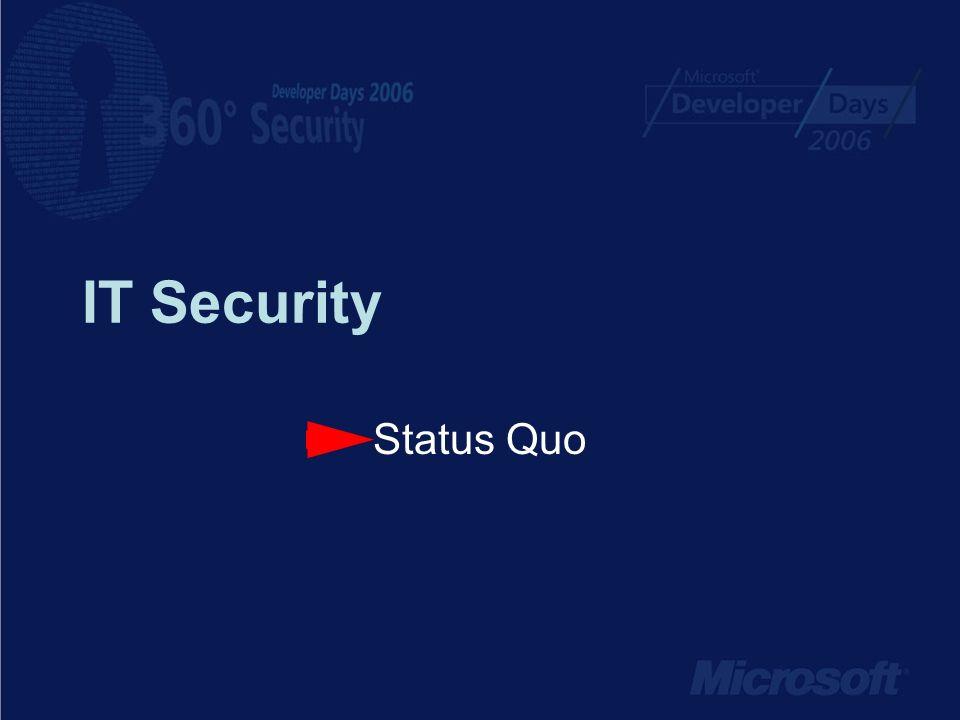 Status Quo Security-Studie von silicon.de 2005 90% der Befragten bestätigen Security Probleme Beispiele: Verbreitung Trojaner: von 42% auf 55% Beliebteste Verbreitungsmethode: SPAM Viren, Trojaner, Phishing, etc.