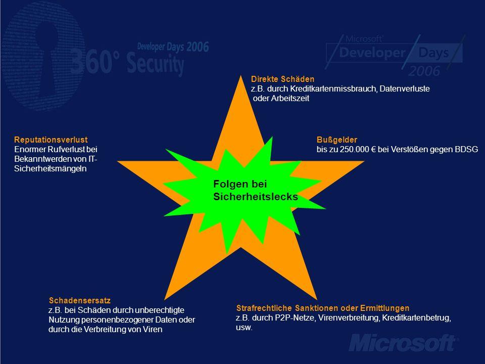 Versicherungen Betriebshaftpflicht greift womöglich wegen Mitverschulden nicht ein Gewerbeaufsicht / Kammer Probleme mit der Gewerbeerlaubnis fehlende Zuverlässigkeit auch im Bereich der IT-Sicherheit Urheberrechtsverstöße Durch Nutzung von P2P-Netzwerken Kredite IT-Risiken vs.