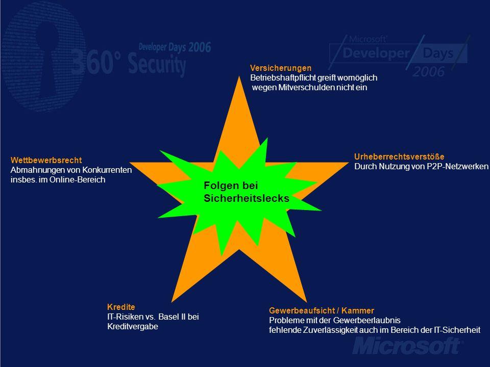Erforderliche Vorkehrungen Alle IT-Security-Systeme unterliegen gem.