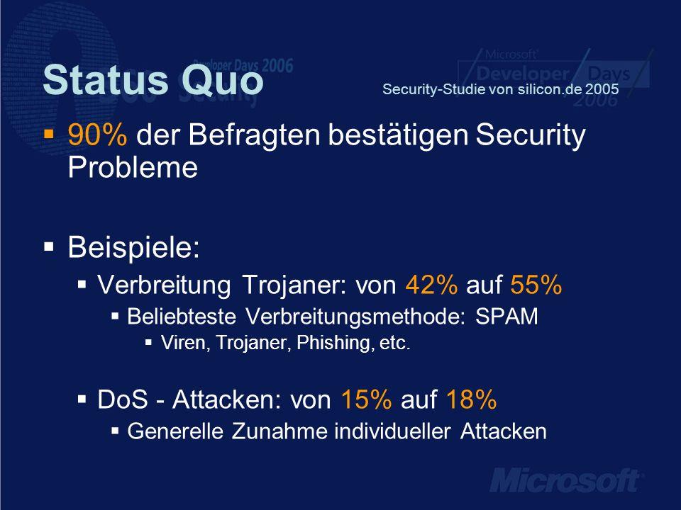 Status Quo Qelle: Mummert Consulting, September 2004 2/3 der befragten IT Manager registrierten im Vergleich zu 2003 mehr oder wesentlich mehr Verstöße gegen ihre IT- Sicherheit 1/3 erlitten in den letzten zwölf Monaten Schäden durch Viren, Würmer und kriminelle Mitarbeiter mit bis zu 10 000 Euro Schaden 83,1 % der Sicherheitsverstöße der letzten zwölf Monate gingen auf das Konto von Viren, Würmern und Trojanern 90 % der befragten Unternehmen haben Virenscanner und Firewalls.