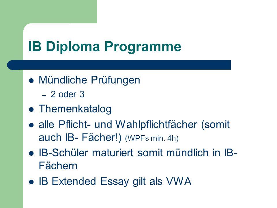 IB Diploma Programme Mündliche Prüfungen – 2 oder 3 Themenkatalog alle Pflicht- und Wahlpflichtfächer (somit auch IB- Fächer!) (WPFs min. 4h) IB-Schül