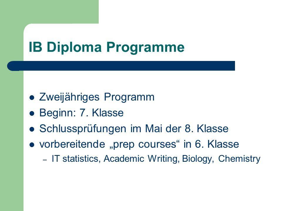 IB Diploma Programme Zweijähriges Programm Beginn: 7. Klasse Schlussprüfungen im Mai der 8. Klasse vorbereitende prep courses in 6. Klasse – IT statis