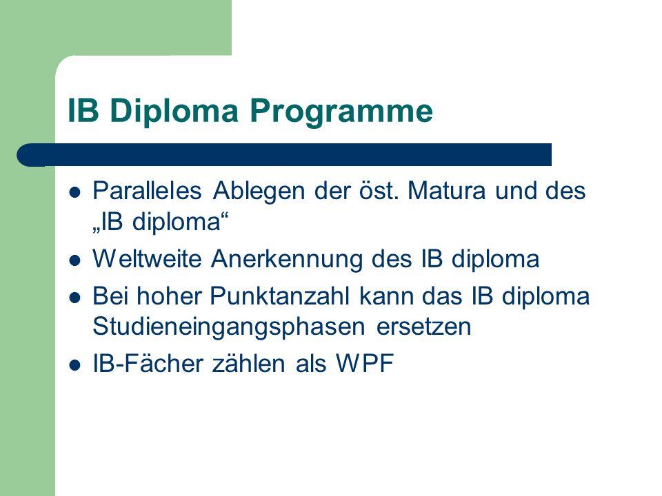 IB Diploma Programme Paralleles Ablegen der öst. Matura und des IB diploma Weltweite Anerkennung des IB diploma Bei hoher Punktanzahl kann das IB dipl