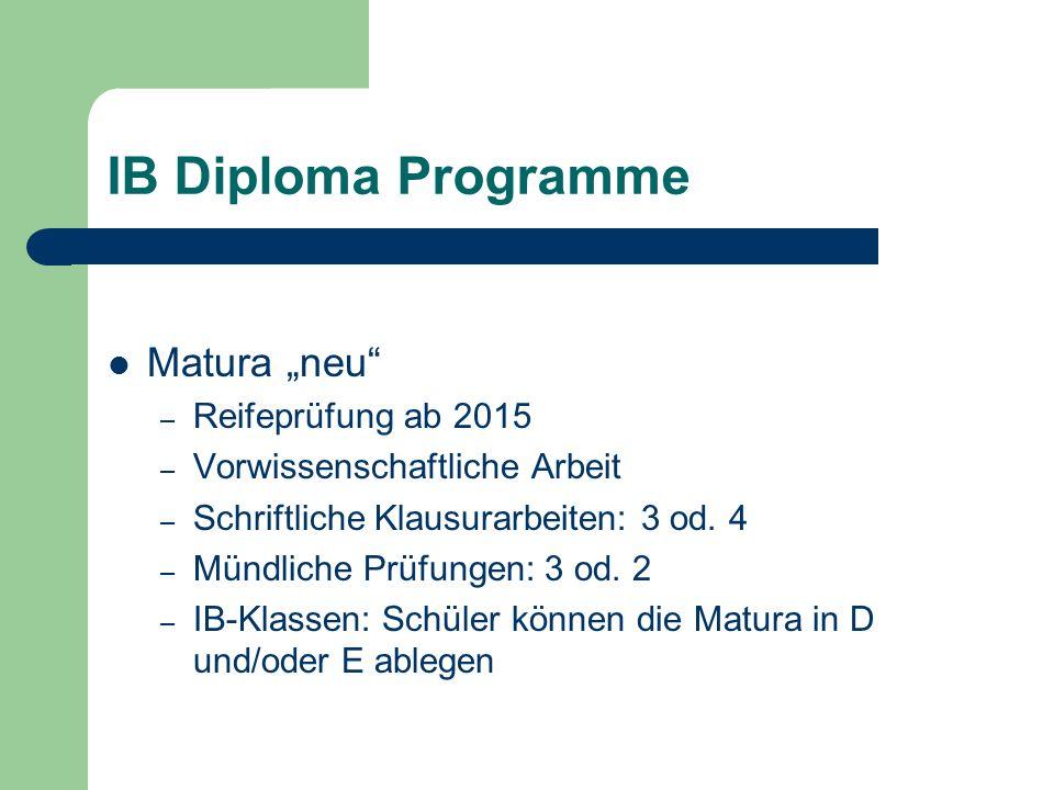 IB Diploma Programme Matura neu – Reifeprüfung ab 2015 – Vorwissenschaftliche Arbeit – Schriftliche Klausurarbeiten: 3 od. 4 – Mündliche Prüfungen: 3