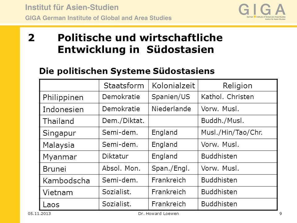 05.11.2013Dr.Howard Loewen10 Wirtschaftsdaten (2005) BIP/Mrd.$p.c.