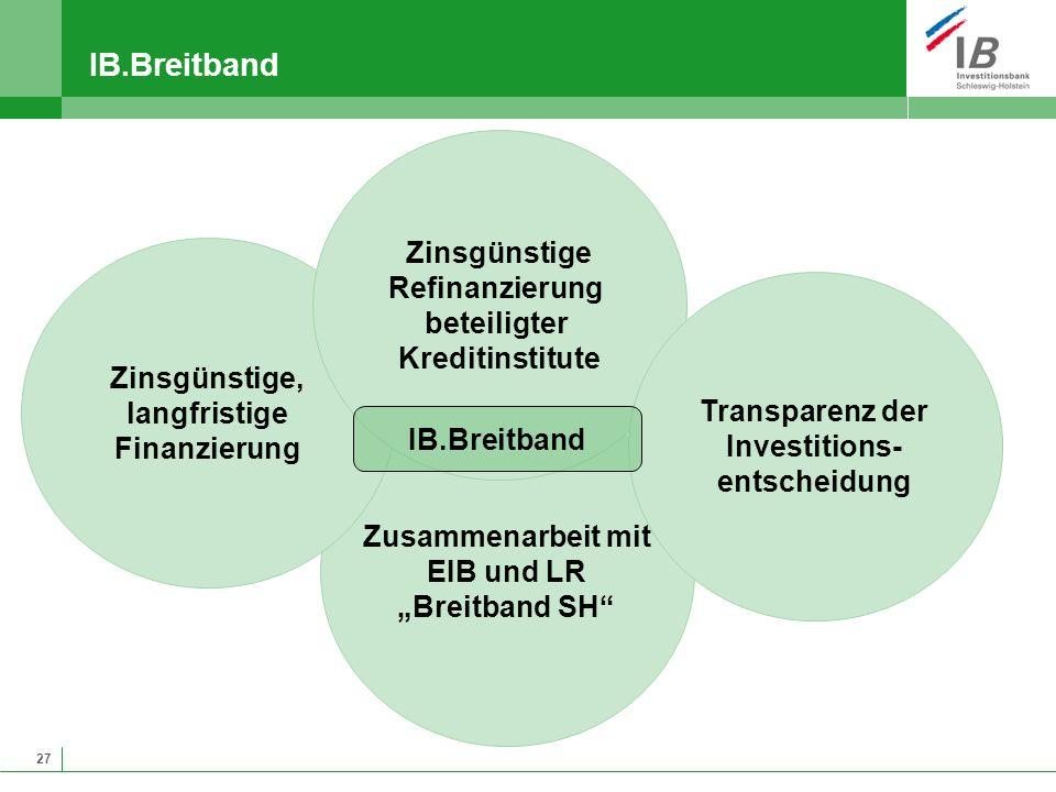 27 Zusammenarbeit mit EIB und LR Breitband SH Zinsgünstige, langfristige Finanzierung Zinsgünstige Refinanzierung beteiligter Kreditinstitute Transpar